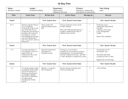 best solutions of 30 60 90 day plan template free 30 60 90 day