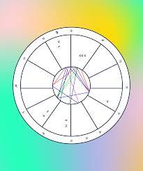 horoscope free weekly astrology