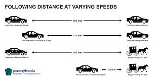 Pennsylvania Travel Warnings images General driving safety jpg