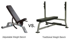 Bench Press Academy Bench Weight Benches Workout Sets Academy Pertaining To Popular