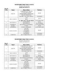 Dbs International Rishikesh 2017 2018 Studychacha