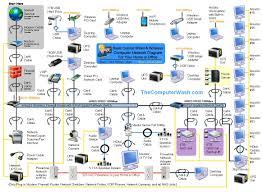 cat 5 wiring diagram racks wiring diagrams