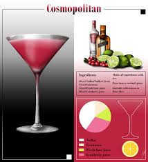 cosmopolitan cocktail cosmopolitan cocktail infographic by lilienb on deviantart