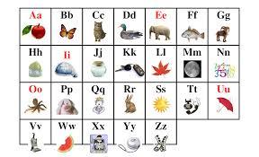 5 best images of abc printable chart abc alphabet phonics chart