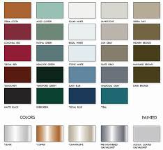 color roof paint u0026 can you paint roof tiles