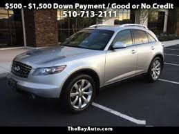 Infiniti M56 For Sale West by Used 2005 Infiniti Fx35 For Sale Pricing U0026 Features Edmunds