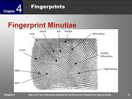 fingerprints photos from kendall hunt publishing content from