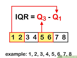 how to 3 ways to find the iqr wikihow