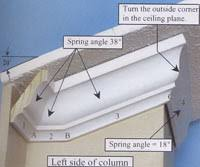 How To Fit Cornice To Ceiling Crown Molding Installation On Vaulted Ceilings