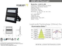 philips 1000w metal halide l 400w led fl to replace 1000w metal halide tennis court lighting
