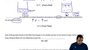 simple gas laws u0026amp the ideal gas law chemistry clutch prep