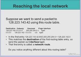Netstat Flags 2010 Pago Pago American Samoa Ip Basics Unix Ip Preparation