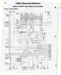 1988 fleetwood motorhome wiring diagram wiring diagrams