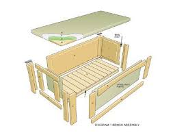 Diy Bench With Storage Wooden Bench Plans Storage Bench Plans The Faster U0026 Easier Way
