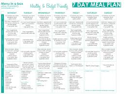 banting diet best 7 day banting meal plan to start with this diet