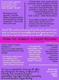 315 best interview tips images on pinterest interview resume