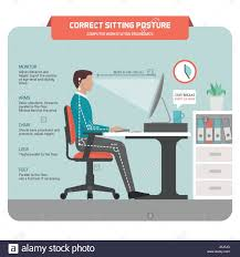 Desk Height Ergonomics Correct Sitting At Desk Posture Ergonomics Office Worker Using A
