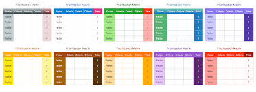 design elements matrix management seven management and planning tools design elements prioritization matrix png