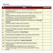 sample threat assessment hitecauto us