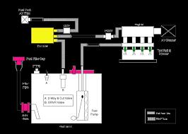 hyundai accent schematic diagrams evaporative emission control