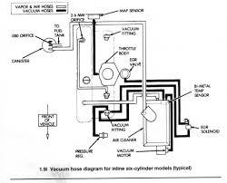 vacuum line pic req jeepforum com