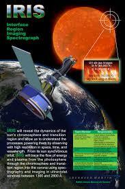 iris mission overview nasa