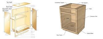 kitchen cabinet carcasses magnificent kitchen cabinets carcass 10 kitchen cabinet parts