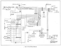 wiring diagram for 1947 chevrolet light and heavy duty trucks