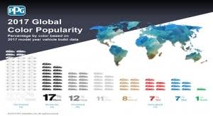 ppg donates coatings for u s space u0026 rocket center u0027s a 12 spy