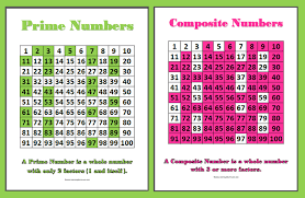 free worksheets prime number for kids free math worksheets for