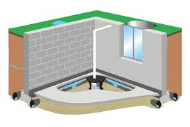Interior Basement Waterproofing Membrane by Interior Draining System Archives West Coast Deck Waterproofing