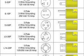 wiring diagram for a nema l6 30r receptacle wiring diagram