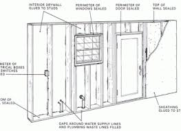 home electrical wiring diagram likewise mobile home electrical