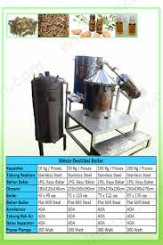 Minyak Kelapa Sawit Terkini mesin pengolahan minyak goreng mesin pengolahan minyak kelapa sawit