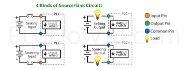 100 plc schematic wiring diagram smartscan safety light