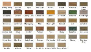 Wood Floor Finish Options Floor Finish Chicago Flooring Innovations