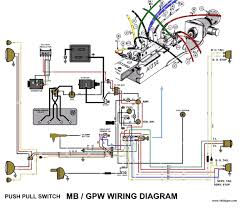 1997 jeep wrangler wiring diagram pdf and 1 png throughout carlplant