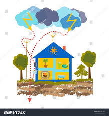 cozy and comfortable safe cozy comfortable home thanks technical stock vector 695341450