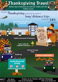 staying focused is key to road safety during thanksgiving travel