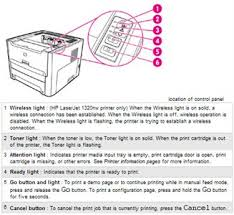 What Does A Flashing Yellow Light Mean Hp What Does This Circle Mean Office Equipment U0026 Supplies