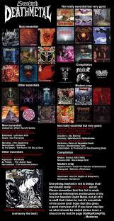 4chan Mu by Image Swedish Death Metal Jpg 4chanmusic Wiki Fandom Powered