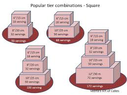 popular square combinations cakes pinterest cake cake