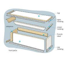 What Is A Cornice On A House Pdf Plans Build Wood Window Valance Download Small House Plans
