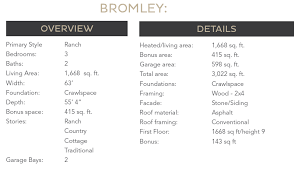 bromley specs png