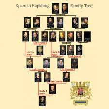 the genetics of aristocracy family tree shows how the