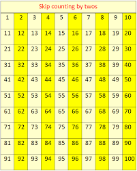 Skip Count By 2s Hundreds Chart Skip Counting By 2 Skip Counting Math And
