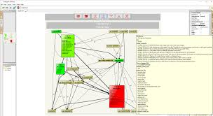 Php Map Wordpress