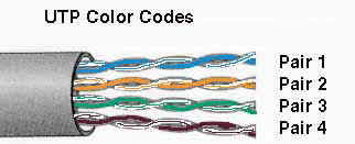 data u0026 telephone wiring standards