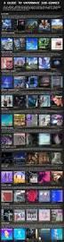 Home Design Bbrainz by Top 5 Essential Vaporwave Albums Vaporwave