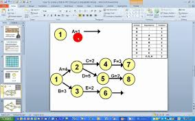 home network design project how to create a simple project network diagram in powerpoint
